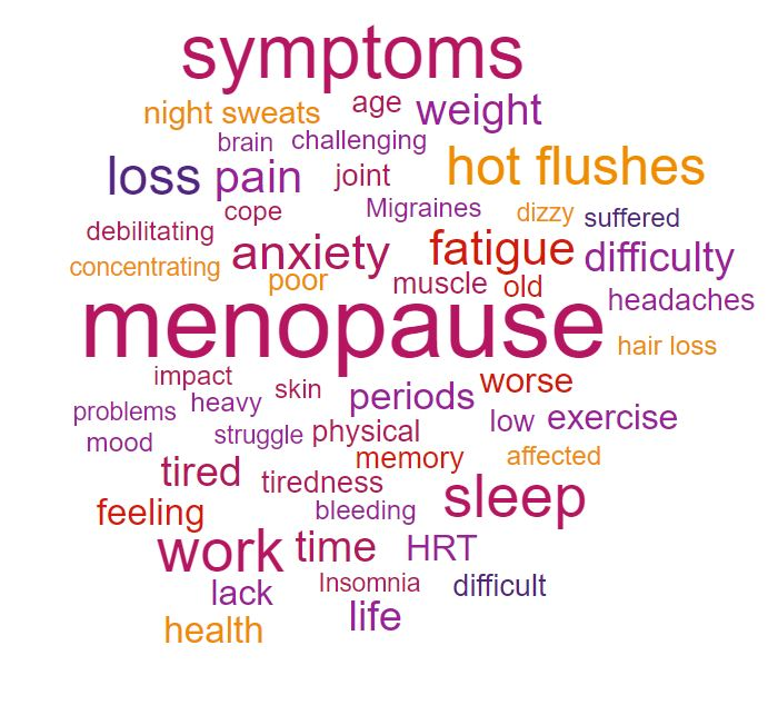 Menopause and the effect on veterinary professionals and teams